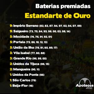 Baterias premiadas pelo Estandarte de Ouro – 2017