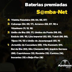 Ranking Baterias S@mba-Net - 2017